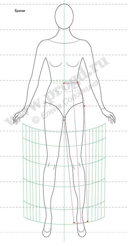Шаблон фигуры (брюки)