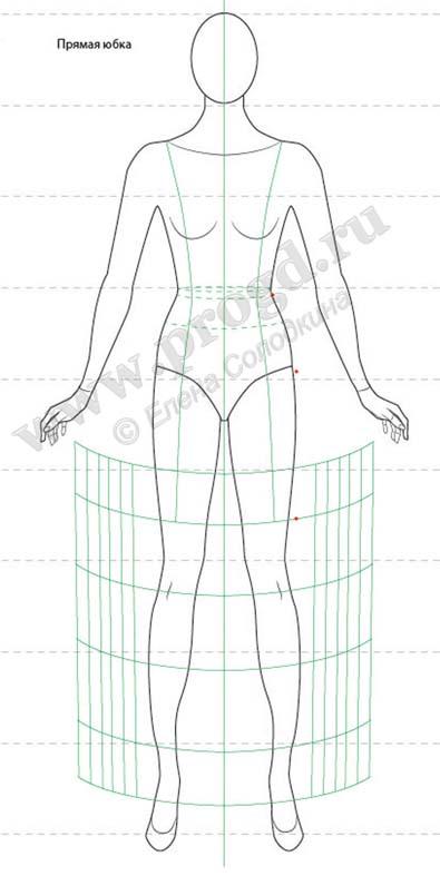 Шаблон фигуры (юбка)